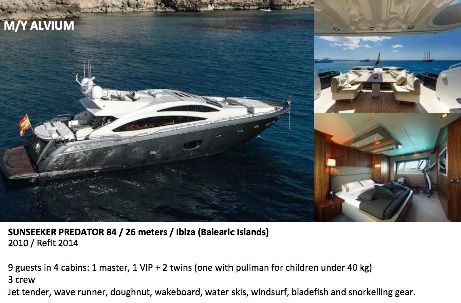 Alvium Yacht Ibiza