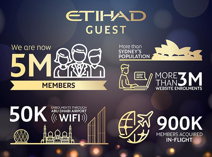 Etihad partner with One Ibiza Concierge